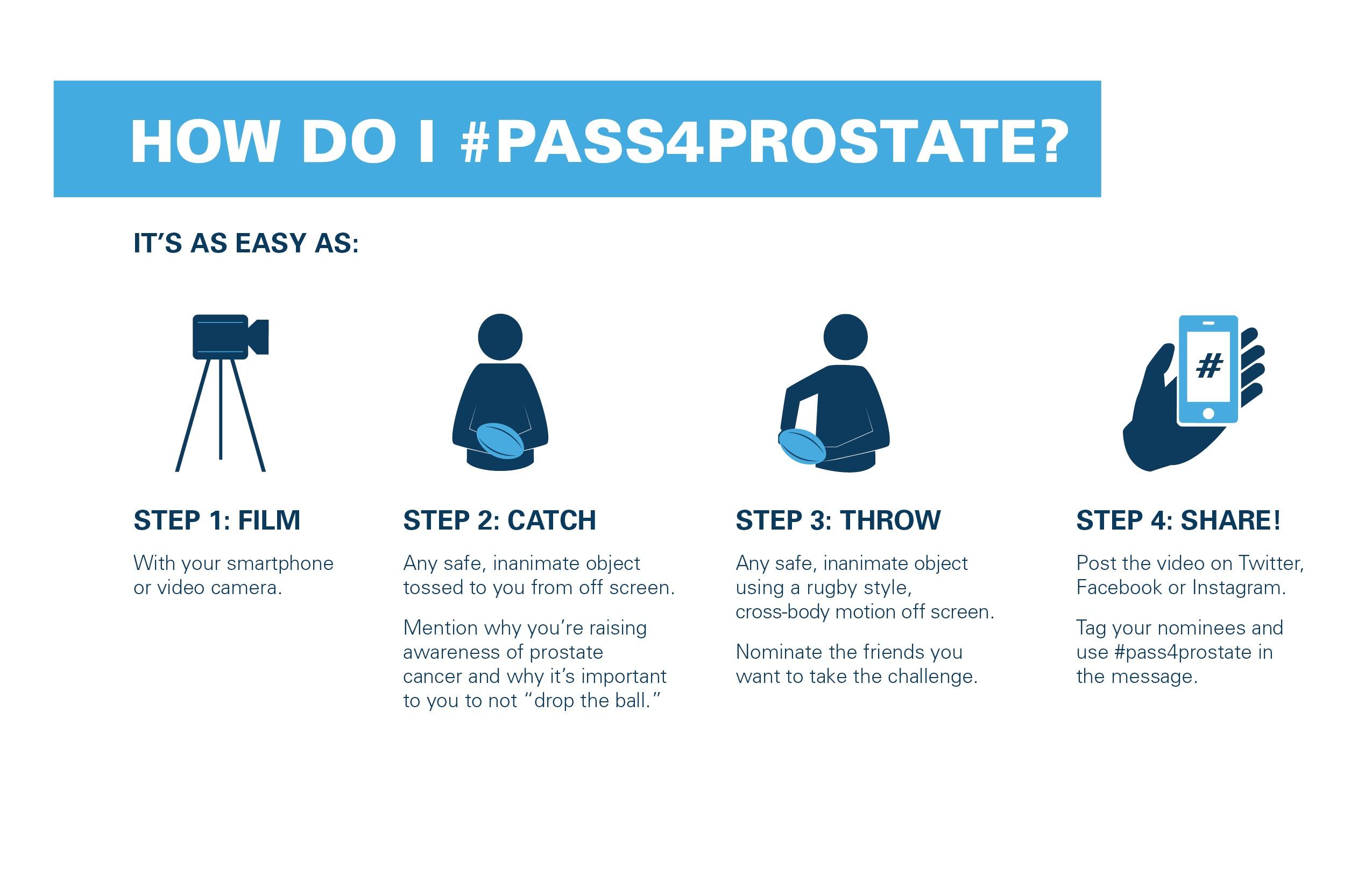 pass4prostate 1