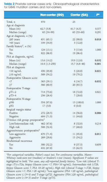 octaotw3-results