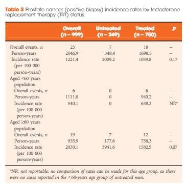 feb-aotw-2-results