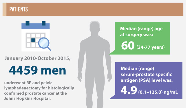 partin-tables-infographic-patients